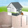 Рис. 1. Схема добычи тепловой энергии с помощью геозонда