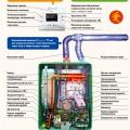 Устройство газовых котлов Rinnai эко-серии RB-EMF (12–42 кВт)