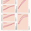 Рис. 1. Производительность тепловых насосов MDV