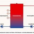 Рис. 1. Принципиальная схема системы отопления с использованием теплонакопителя