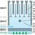 Фанкойлы ROVER — технология чистого воздуха