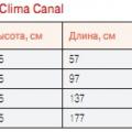 Технические характеристики Сlima Canal