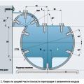 Простой и эффективный бытовой увлажнитель воздуха, не потребляющий электроэнергии