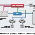 Методика подбора компрессорно-конденсаторных блоков для приточных систем