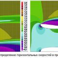 Принципы формирования аэродинамической компоновки диффузорной ветроэнергетической установки высокой эффективности