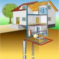 Эффективность работы геотермальной теплонасосной системы теплоснабжения в жилом доме