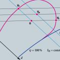 Выбор расчётных температуры и энтальпии наружного воздуха по заданной обеспеченности