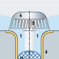 О расчёте внутренних водостоков