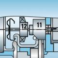 Обеспечение электрической автономности отопительных установок транспортной техники