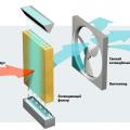 Энергоэффективное охлаждение в производственных помещениях
