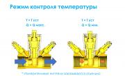 Термостатический балансировочный клапан CIM 778 Фото №2