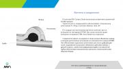 Преимущества труб MVI из оцинкованной стали Фото №2