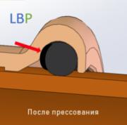 Преимущества труб MVI из оцинкованной стали