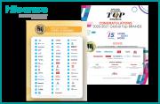 Hisense в рейтинге ведущих брендов Фото №2
