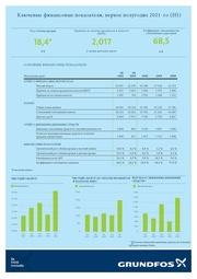 Grundfos объявил о достижении самых высоких финансовых показателей в полугодии Фото №1