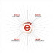 STIEBEL ELTRON - запускает инновационный проект Фото №1