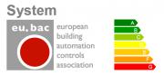 Сертификация Eu.Bac для оборудования КИПиА в Европе Фото №1