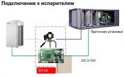 DX-KIT для мультизональных систем V II Фото №1