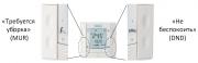 Новый комнатный термостат для отелей RDF301.50H Фото №2