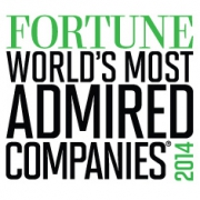 Fortune World's Most Admired Companies  2014