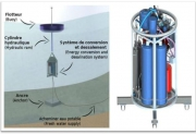 Odyssée опресняет воду и вырабатывает электричество Фото №2