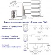 Модифицированная cерия компактных мультизональных систем Фото №2