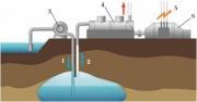 Новая экологически безопасная жидкость для извлечения геотермальной энергии Фото №1