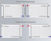 Первые поставки универсальных радиаторов Viessmann  Фото №3