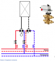 6-ходовой регулирующий шаровой клапан  Фото №2