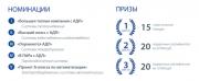 Конкурс АДЛ для проектных организаций Фото №2