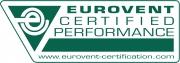 18 моделей систем VRF Midea получили сертификат «Евровент»