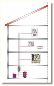 Инновационный тепловой пункт KaMo WK-VRV  для трехтрубных  систем Фото №3