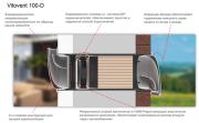 Комнатные рекуператоры Viessmann на 91 % сократят теплопотери Фото №1