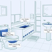 Greenworks разрабатывает экологически дружественные технологии для британских строителей, специалистов в области отопления, водоснабжения.