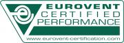 Сертификация инверторных сплит-систем Carrier Фото №1