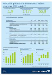 Grundfos достиг рекордного объёма продаж за первое полугодие 2019 года Фото №1
