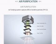 Новые разработки LG Electronics в промышленных кондиционерах Фото №5