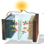 Новый катодный материал для натрий-ионных аккумуляторов