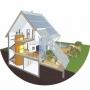 Преимущества строительства пассивного дома в Великобритании