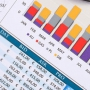 Финансовые результаты Uponor за первое полугодие 2018