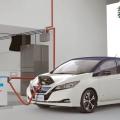 «Удаленная зарядка» электромобилей от домашних электростанций