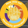 Электроэнергетика Великобритании: доля солнца и ветра 29,2%