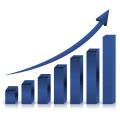 Финансовые показатели концерна GRUNDFOS