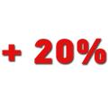 GRUNDFOS Россия внедрил инструмент для увеличения объёма продаж