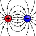 Однофазные ИБП на литий-ионных батареях